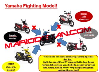 Yamaha Matic vs Honda beat