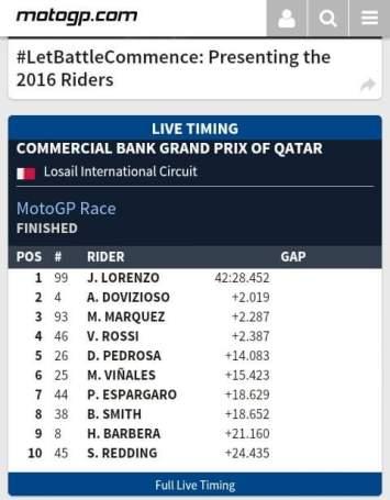 hasil klasement motogp race losail qatar