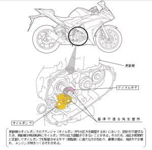 pompa oli Yamaha R25 dan MT25