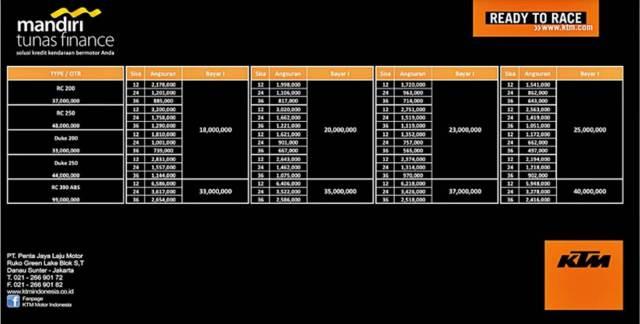 Harga KTM leasing mandiri
