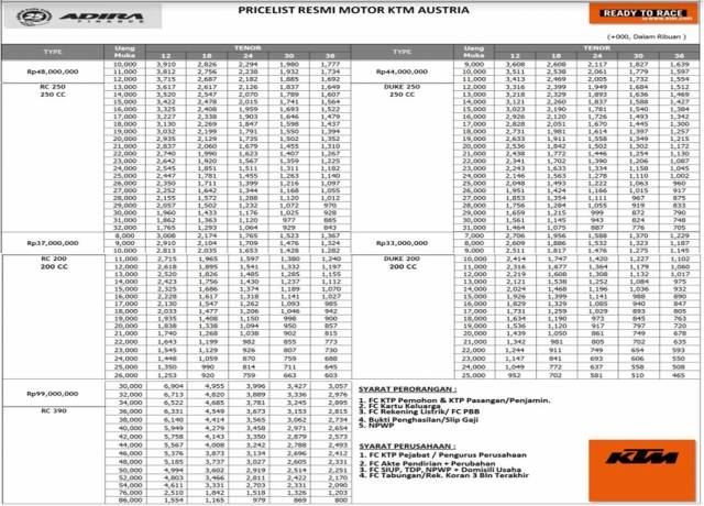 Harga pricelist resmi motor ktm austria leasing adira