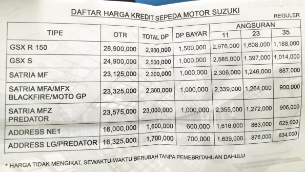 Daftar Harga Kredit Sepeda Motor Suzuki