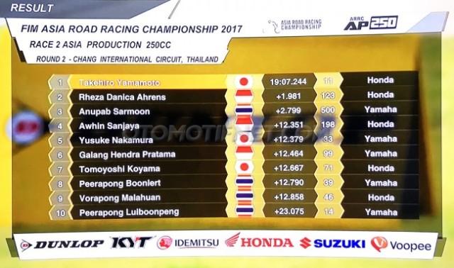 hasil balapan ARRC thailand 2017 honda CBR 250RR mendominasi