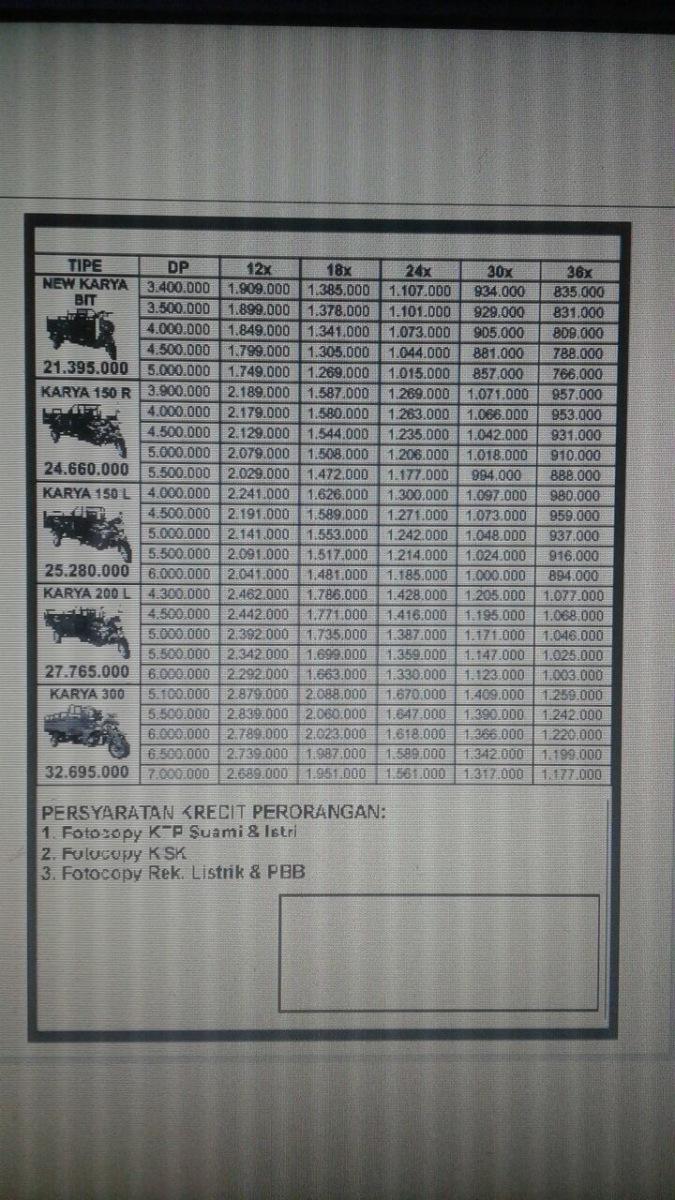 Daftar Harga Motor Viar Surabaya terbaru  0812-3333-6153 (updated 2018)